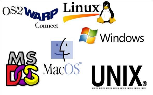 Функции операционных систем